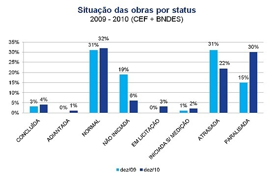 Reprodução/Trata Brasil