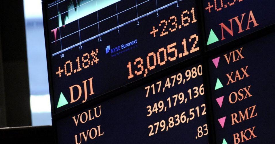 Dow Jones (EUA)