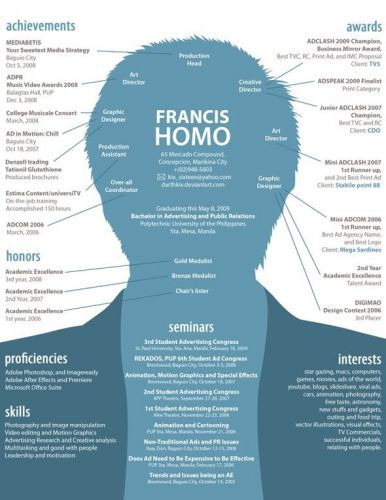 Francis Homo