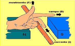 www.feiradeciencias.com.br/sala22/motor24.asp