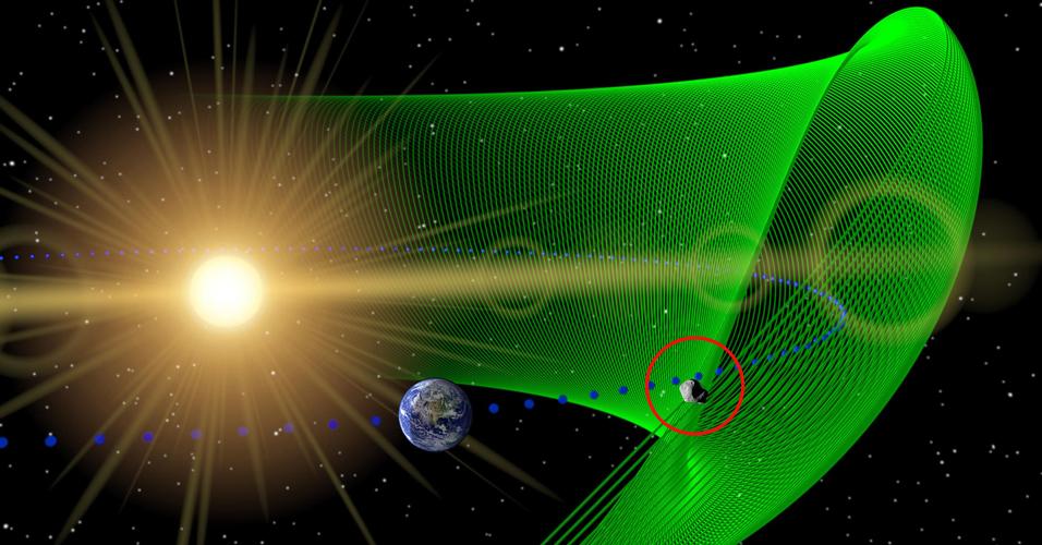Asteroide detectado